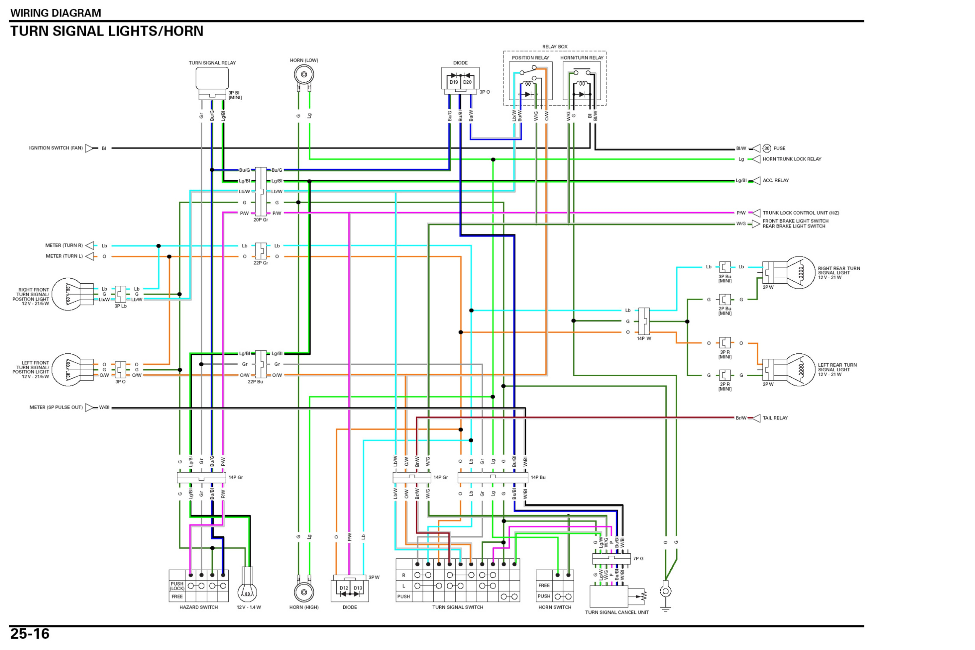 Wiring Diagram Motor Trike Name Turn Signal Lights And Horn Views 151 Size